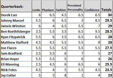 Rankings 32-22